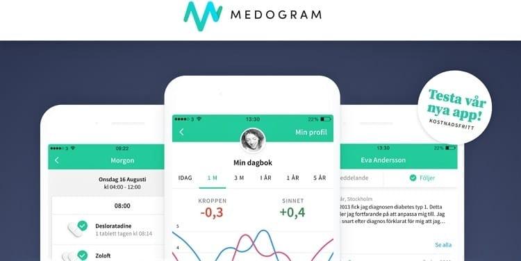 App om hälsa
